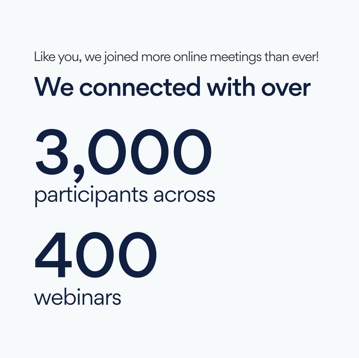2020 webinars