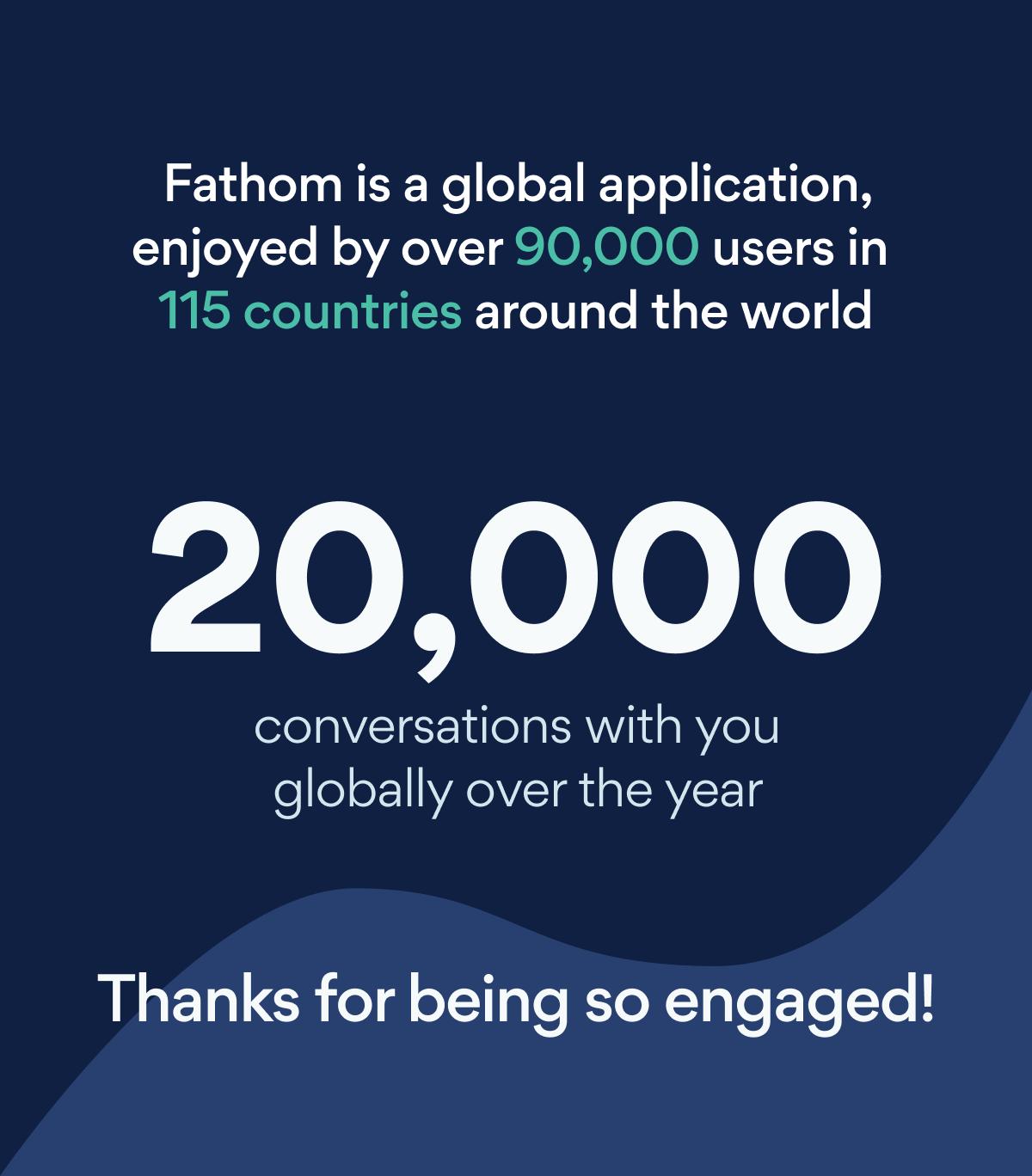 2020 global users
