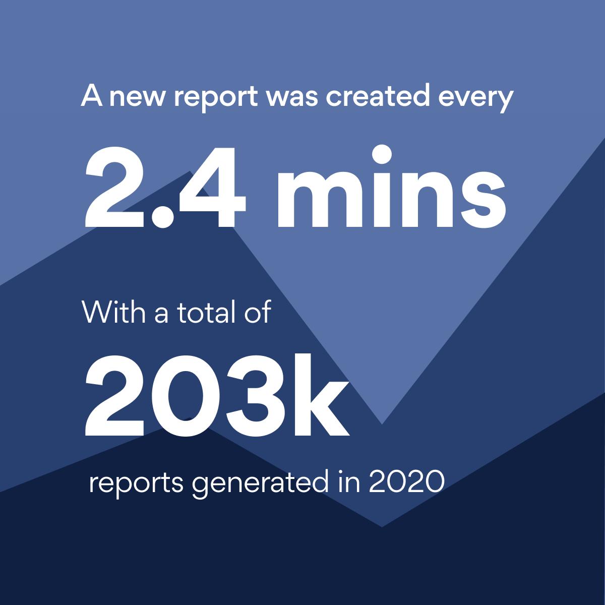 2020 report creating