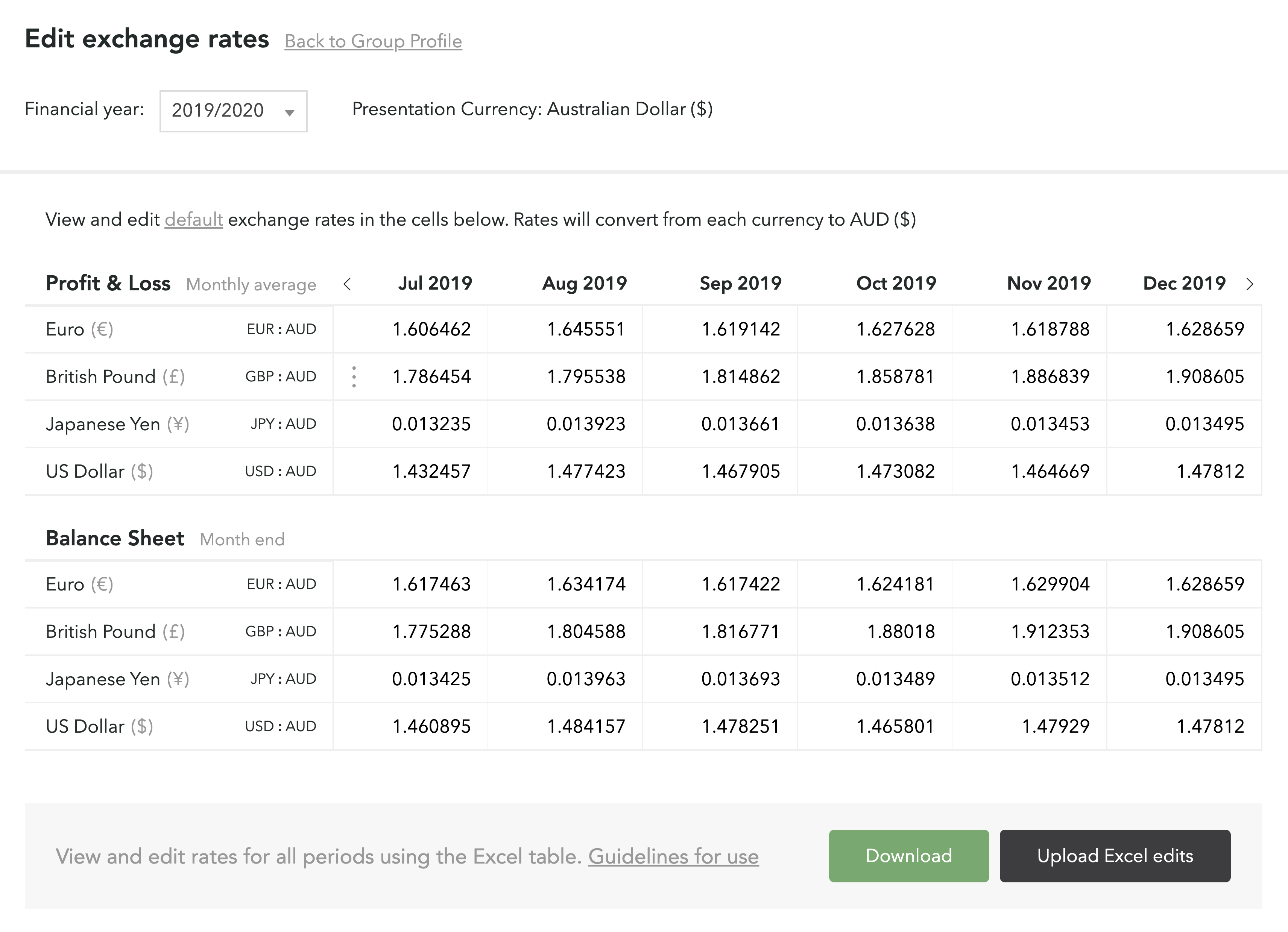 How to customise FX rates