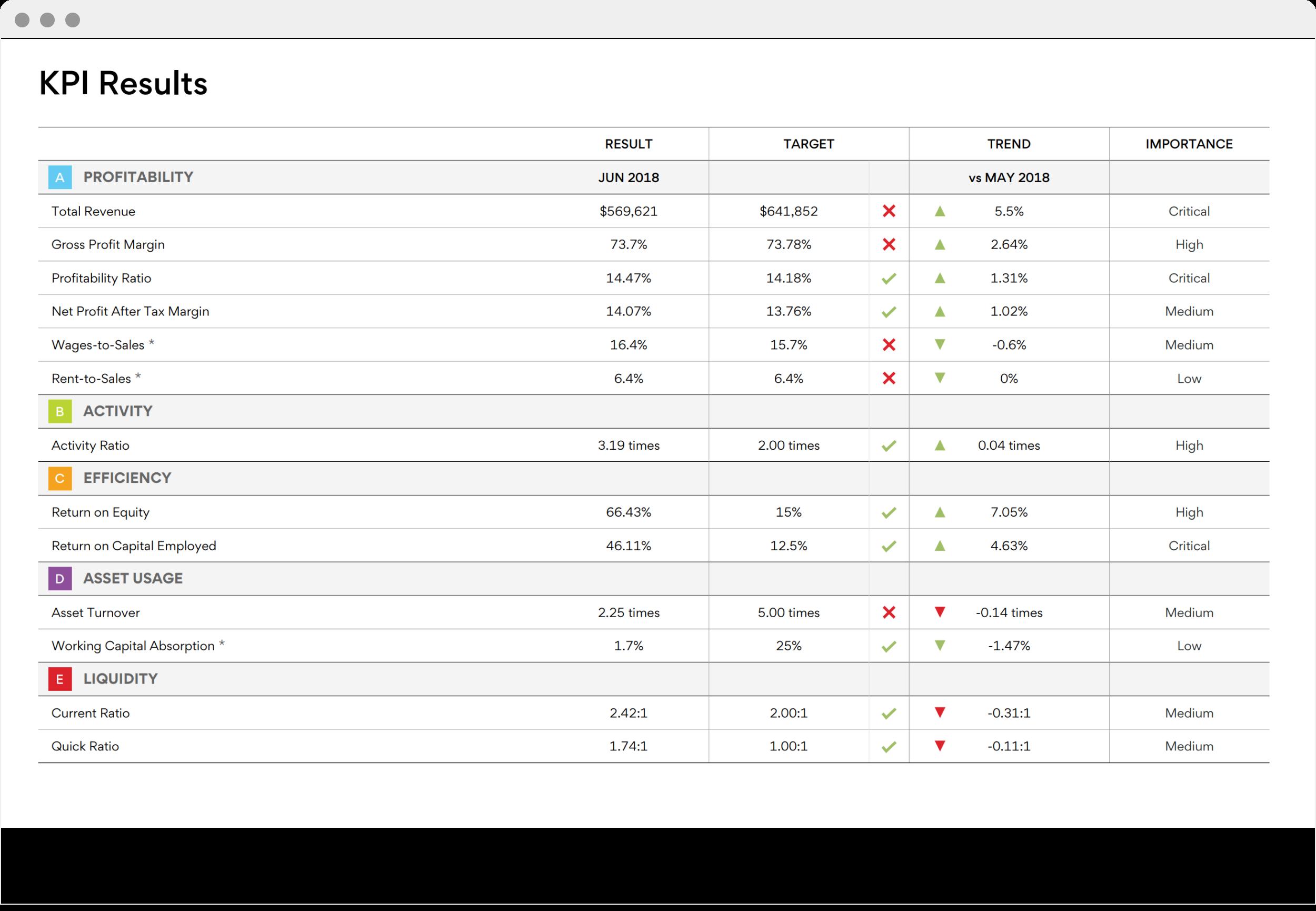 KPI Results (1)