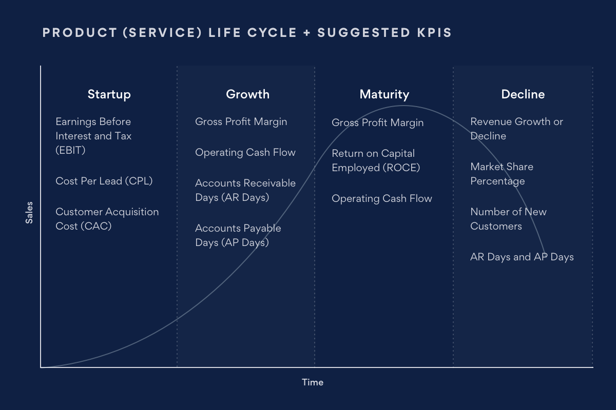 business-lifecycle@2x