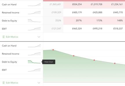 chart v graph mode
