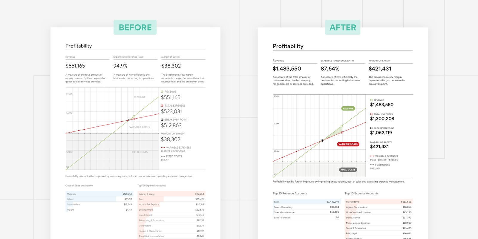 Reporting - Before & After@2x